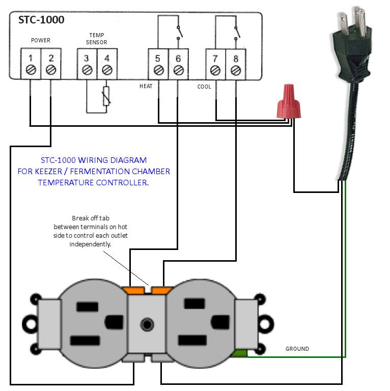 keezer temp controller using the stc 1000 the mostly harmless stc 1000 temp controller wiring diagram